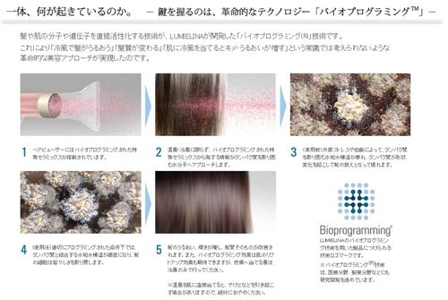 美容室でもおススメのヘアビューザー(HAIRBEAUZER)【ドライヤーの選び方】5