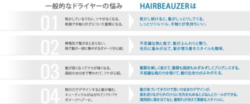 美容室でもおススメのヘアビューザー(HAIRBEAUZER)【ドライヤーの選び方】