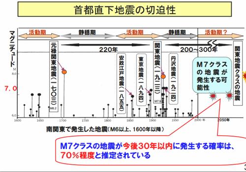 東京防災ブック|災害時の対処の仕方が全て載っています07