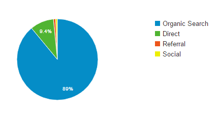 %e5%88%9d%e3%82%81%e3%81%a6%e6%9c%88%e3%81%ae%e3%83%96%e3%83%ad%e3%82%b0%e9%96%b2%e8%a6%a7%e6%95%b0%e3%81%8c10%e4%b8%87pv%e3%82%92%e7%aa%81%e7%a0%b4%e3%81%97%e3%81%be%e3%81%97%e3%81%9f%ef%bc%81
